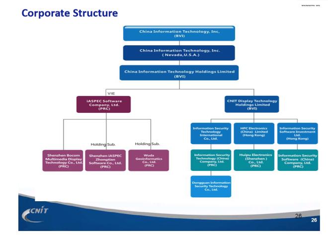 investor-presentation-slide-26