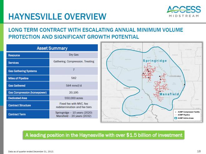 investor-presentation-haynesville