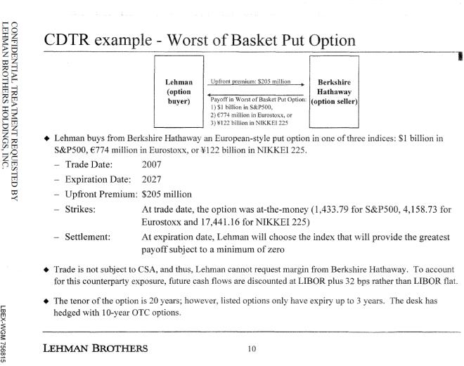 lehman-brothers-berskhire-equity-put