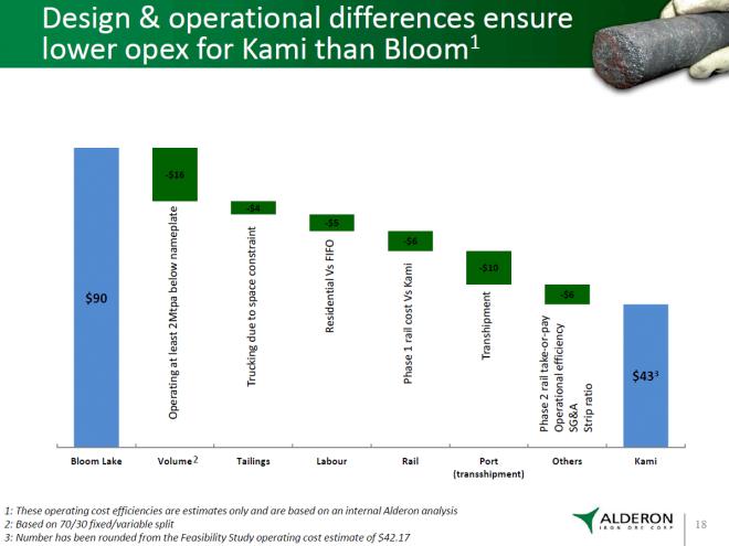 alderon-presentation-slide