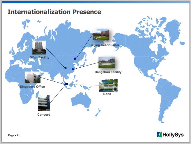 HOLI-presentation-slide