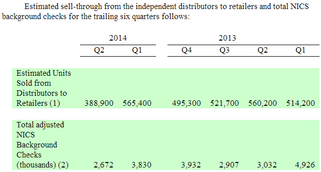 RGR-sell-through-figures