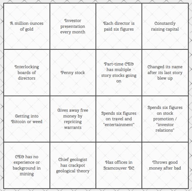 TSX-Venture-Bingo-Card