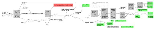 2014-11-04-updated-liberty-diagram-03
