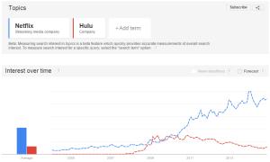 Netflix versus Hulu