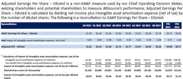 slide-13-adjusted-earnings