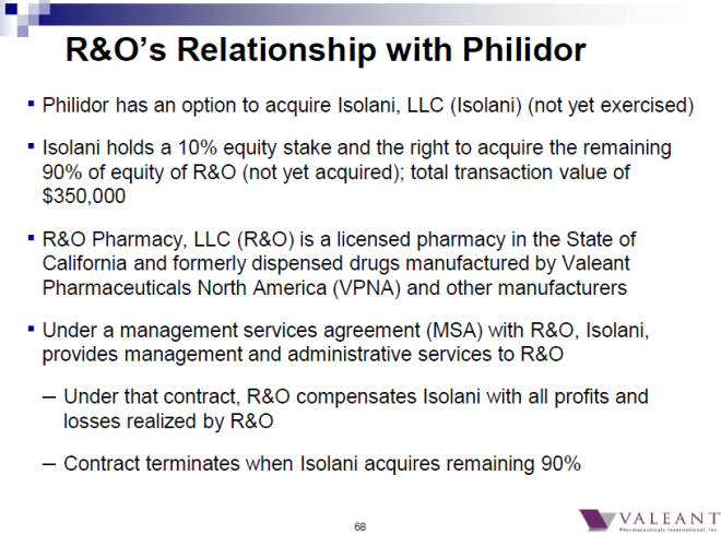 ro-relationship-philidor