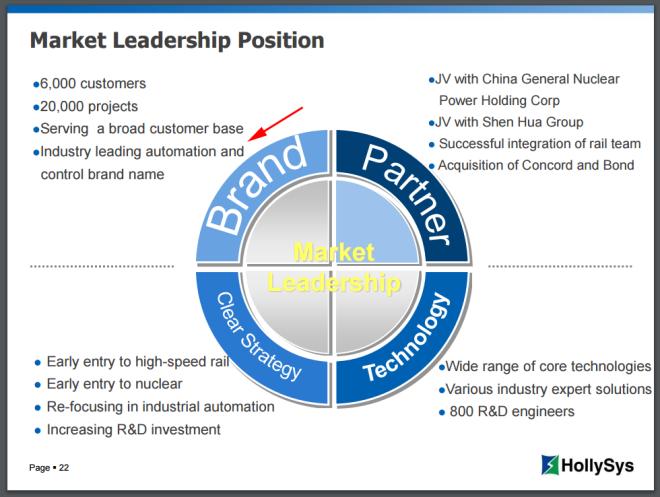 investor-presentation-page-22-brand