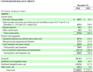 Equifax: a quick accounting note on capitalizing expenses   Glenn